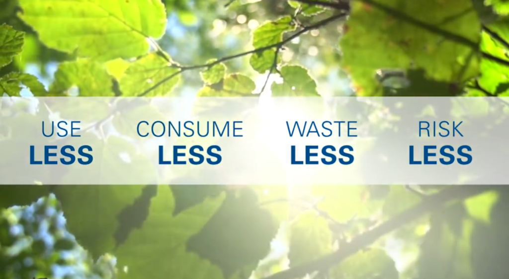 Tips to limit our impact on the environment